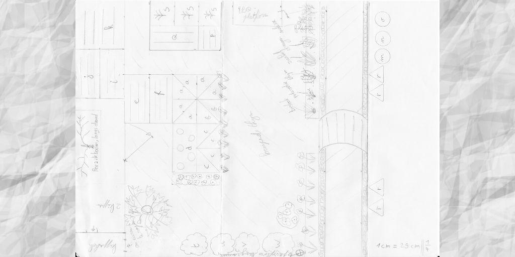 tuinplanning stadstuin van mijn dromen met kippen en vijver