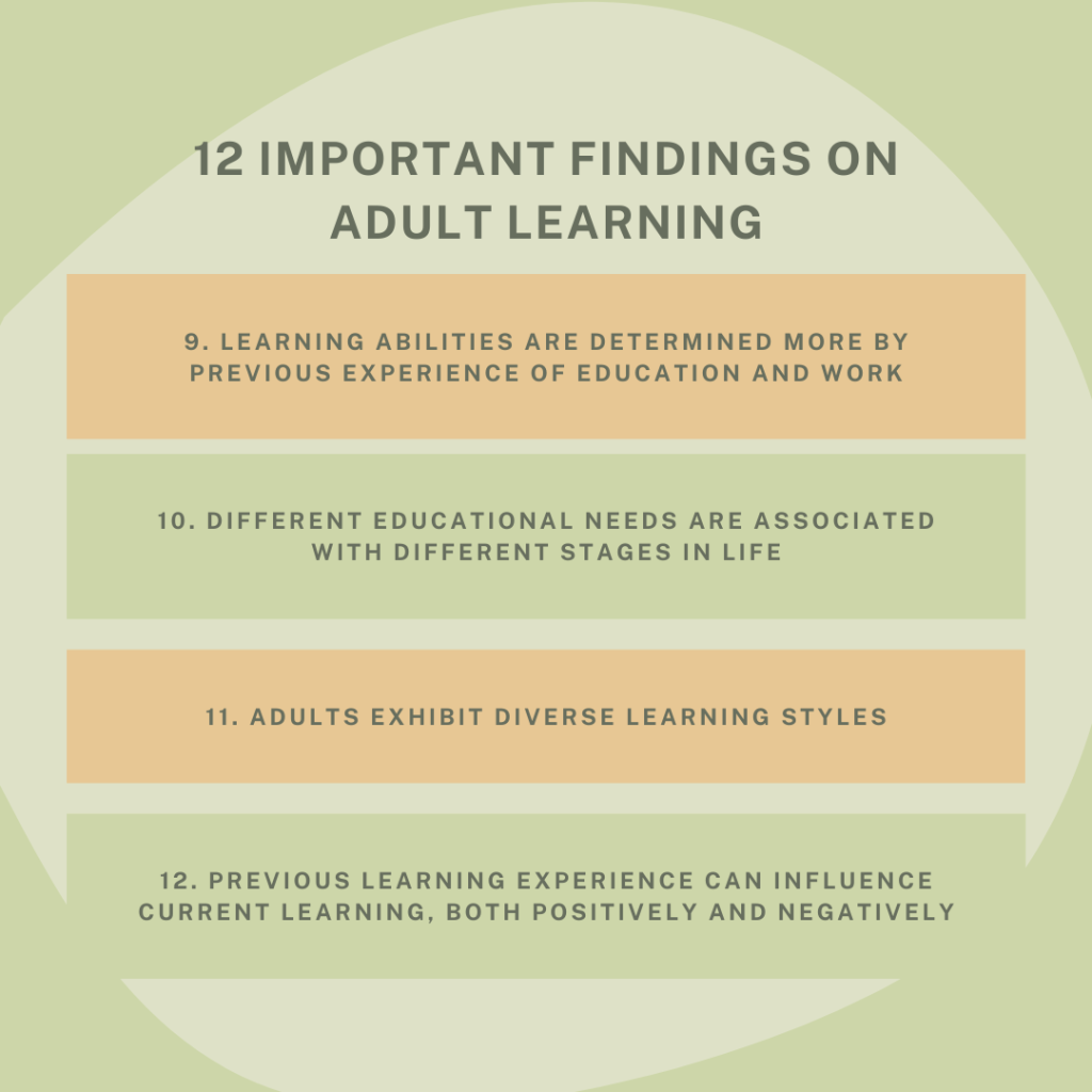 12 aspects of adult learning 9 to 12 abilities are determined by experiences differnt stages in life, adults have diverse learning styles